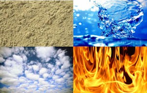 Boosting Your Elements
